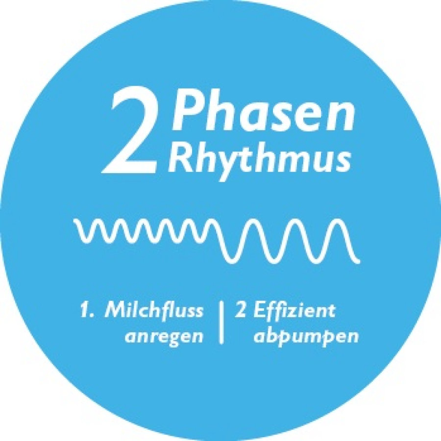 nuk-milchpumpe-luna-elektrische-komfort-2-phasen-a082421-5